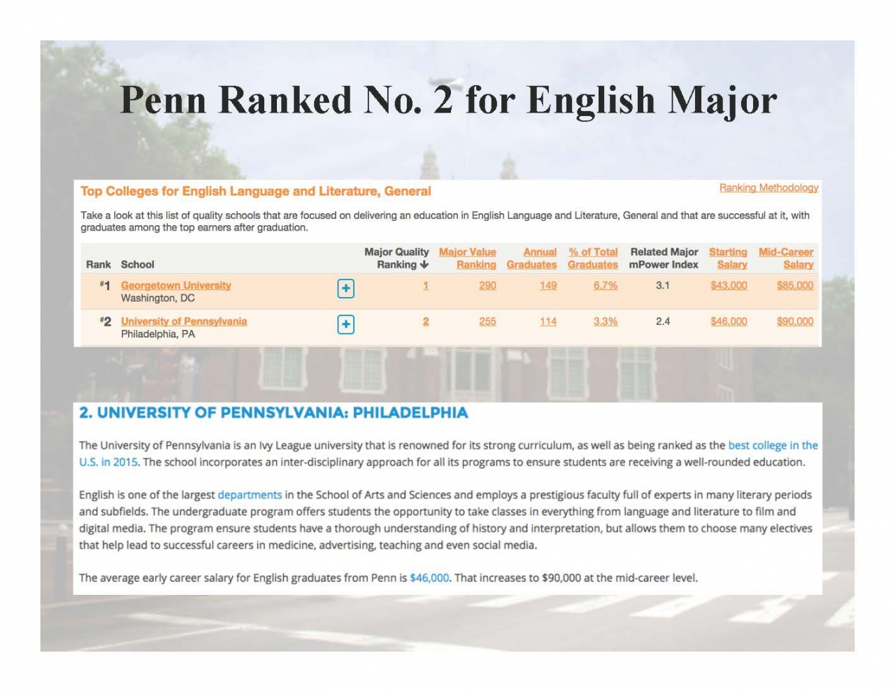 university of penn website
